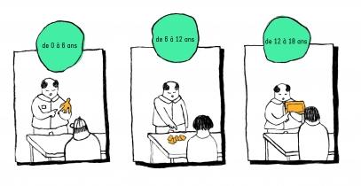 poupée - Consultations pédiatriques