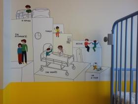 Usages de la chambre hospitalière